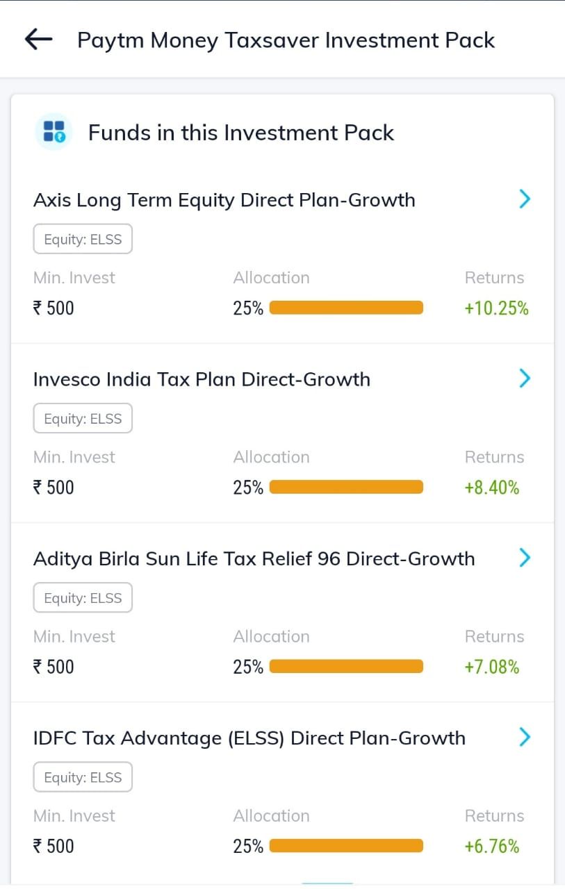 Mutual Fund example elss