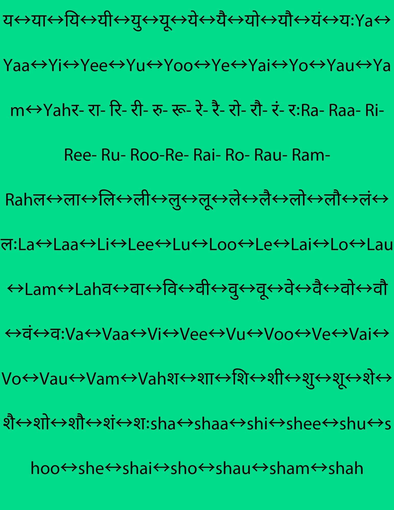 barah khadi matra in hindi barah khadi chart hindi english