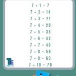 7 ka table 7ka pahada math table 7 का पहाड़ा 7 का टेबल गणित के पहाड़े