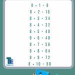 8 ka table 8 ka pahada math table 8 का पहाड़ा 8 का टेबल गणित के पहाड़े