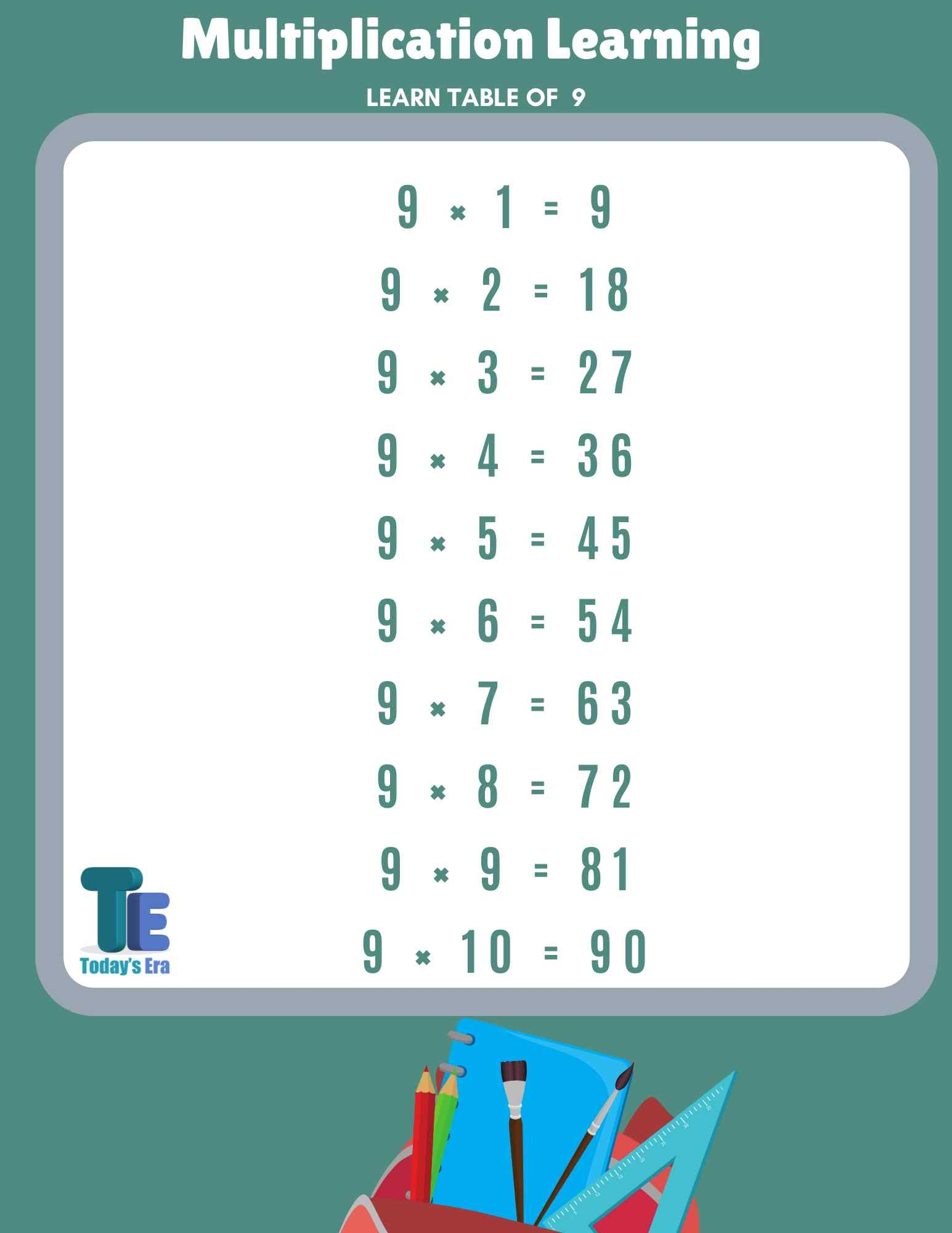 9 ka table 9 ka pahada math table 9 का पहाड़ा 9 का टेबल गणित के पहाड़े