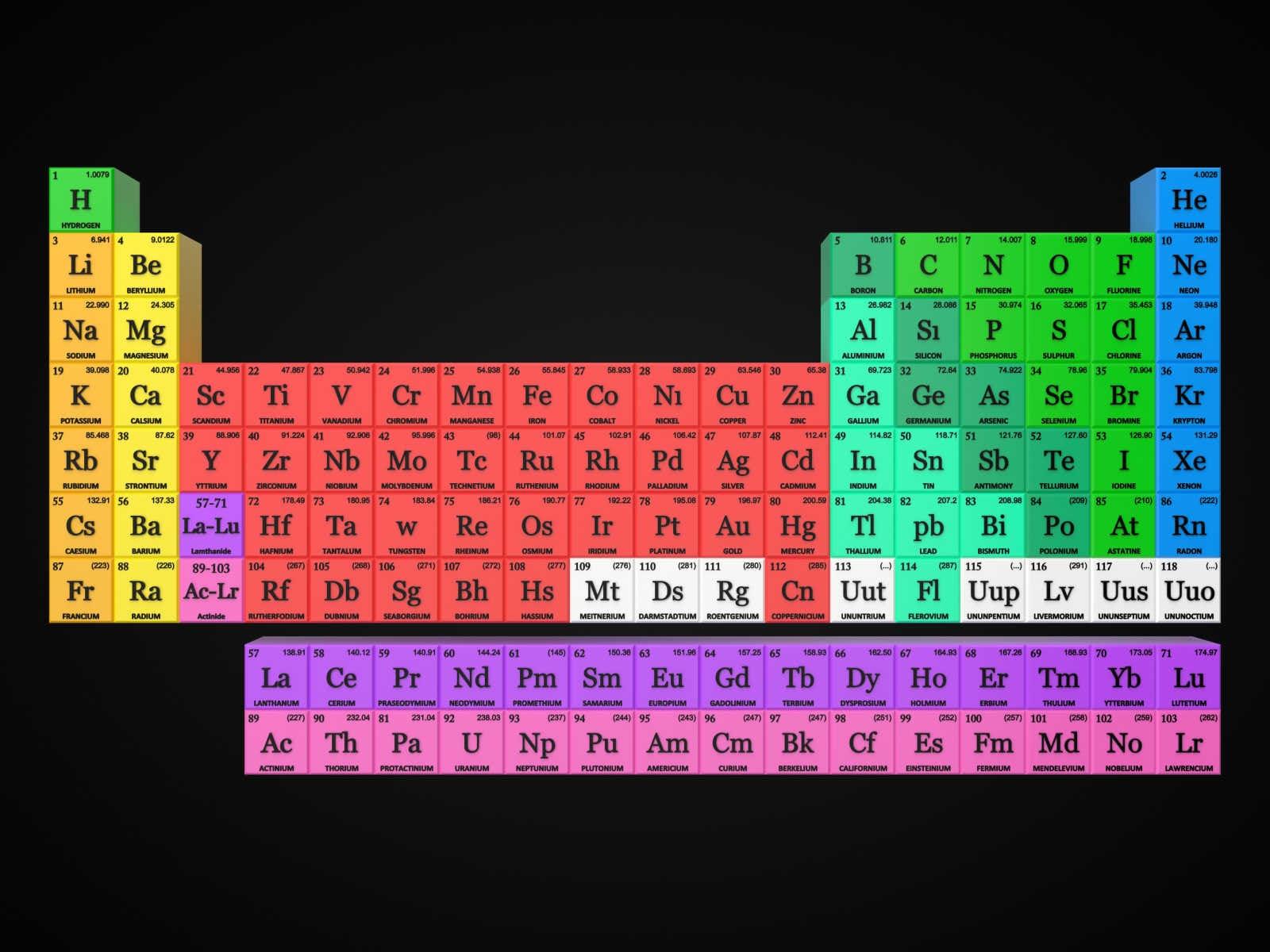 Periodic Table in Hindi